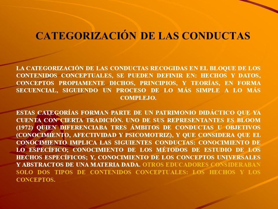 CATEGORIZACIÓN DE LAS CONDUCTAS