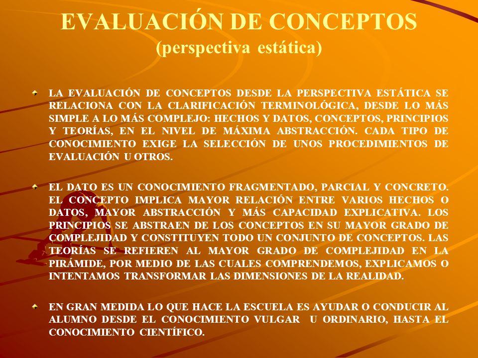 EVALUACIÓN DE CONCEPTOS (perspectiva estática)