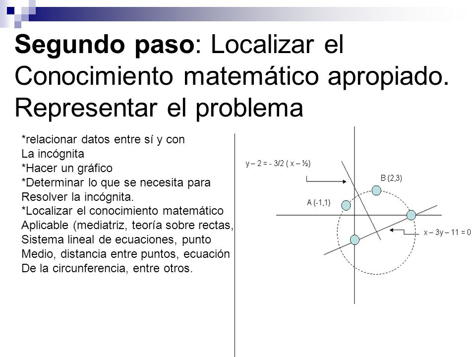 Segundo paso: Localizar el Conocimiento matemático apropiado.