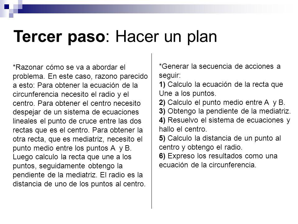 Tercer paso: Hacer un plan