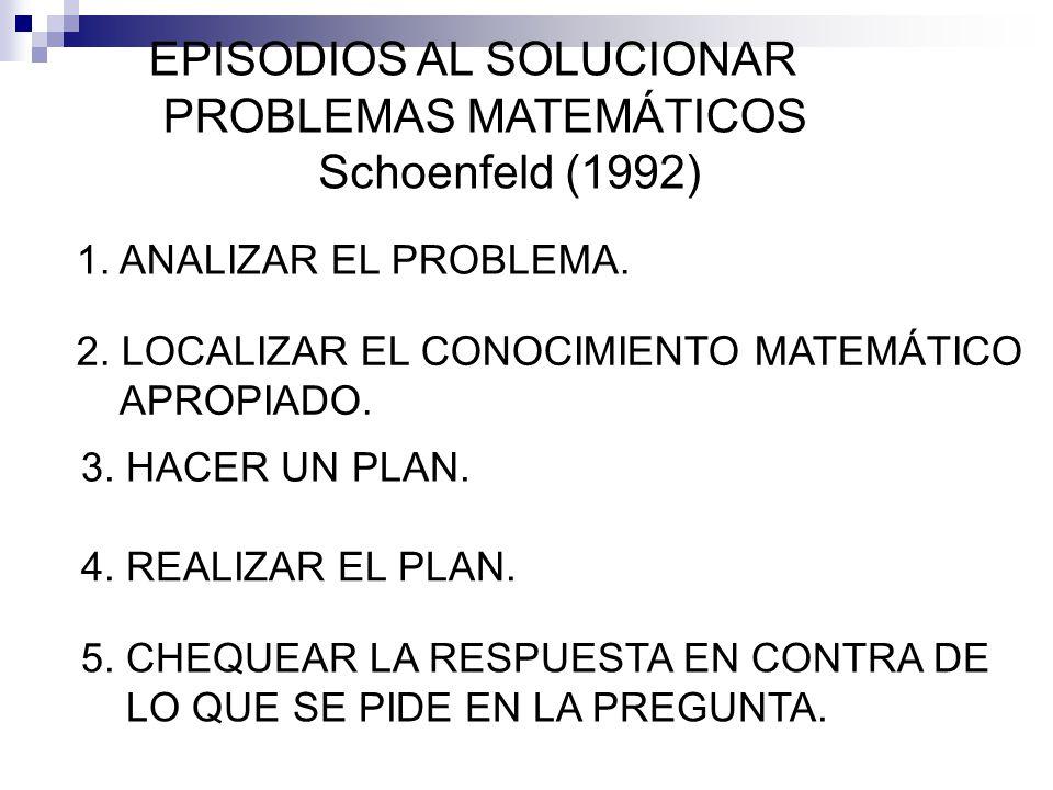 EPISODIOS AL SOLUCIONAR PROBLEMAS MATEMÁTICOS