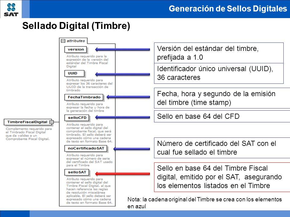 Generación de Sellos Digitales