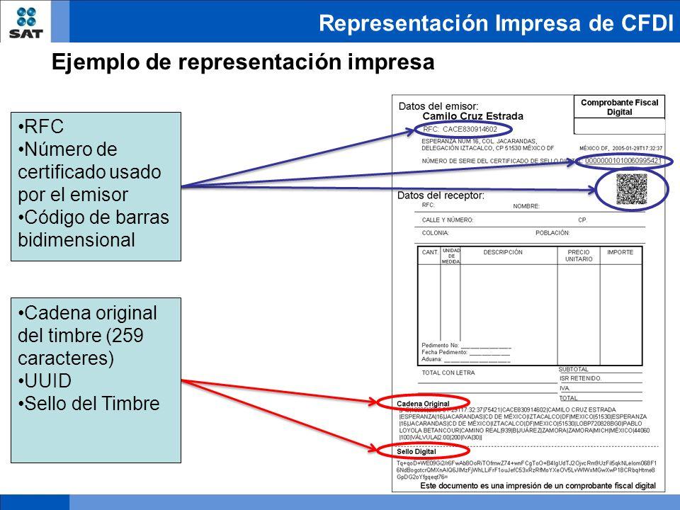 Representación Impresa de CFDI