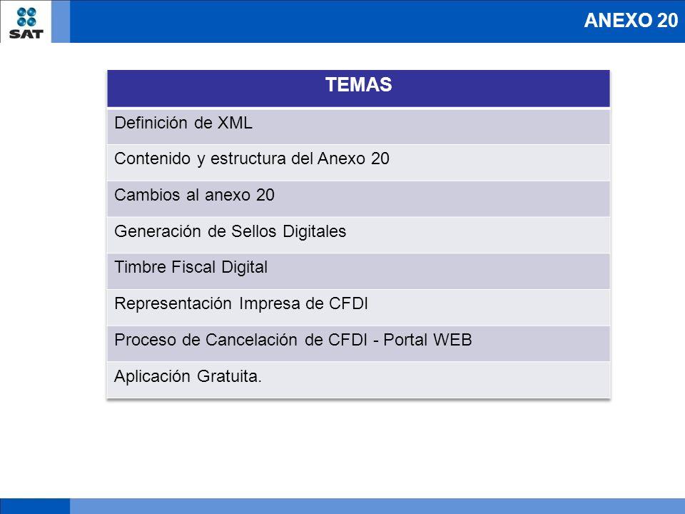 ANEXO 20 TEMAS Definición de XML Contenido y estructura del Anexo 20