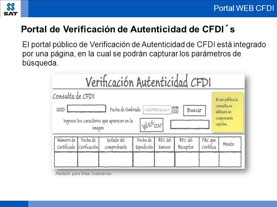 Portal de Verificación de Autenticidad de CFDI´s