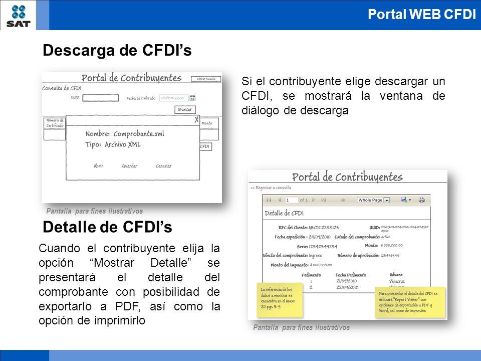 Descarga de CFDI's Detalle de CFDI's Portal WEB CFDI