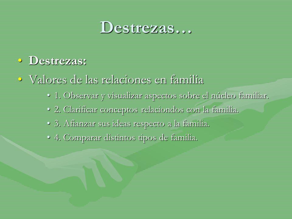 Destrezas… Destrezas: Valores de las relaciones en familia