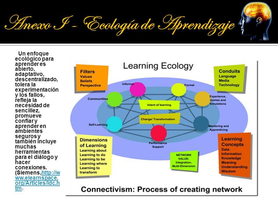 Anexo I - Ecología de Aprendizaje