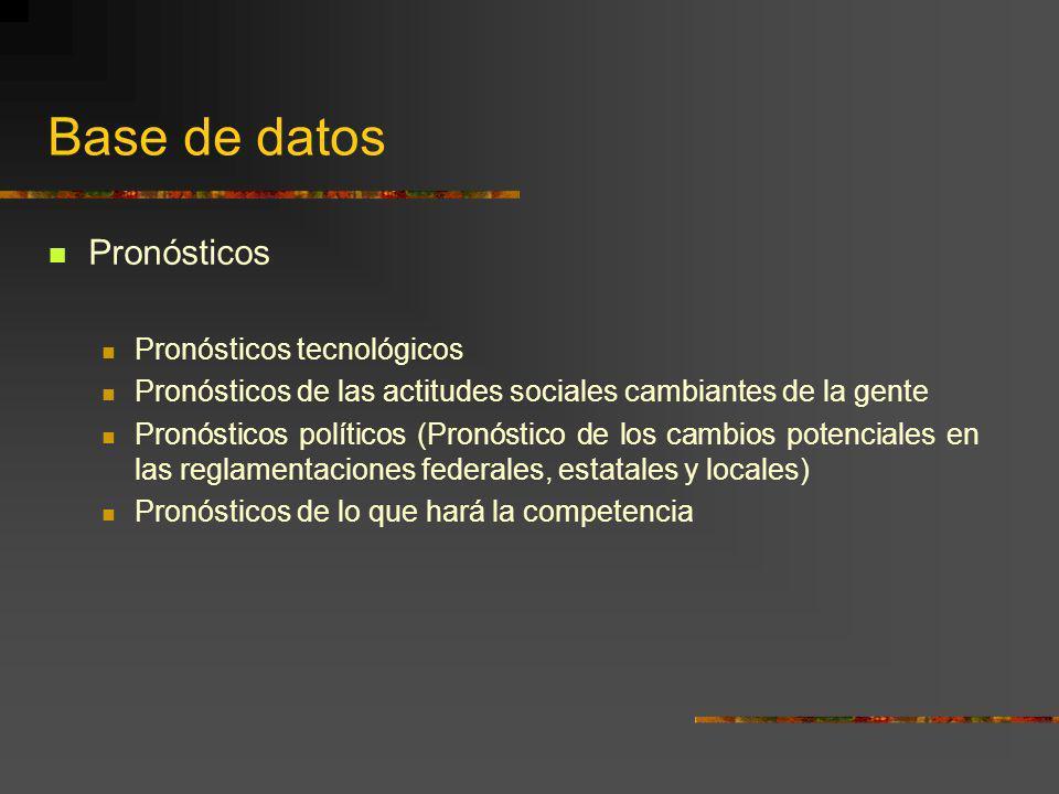 Base de datos Pronósticos Pronósticos tecnológicos