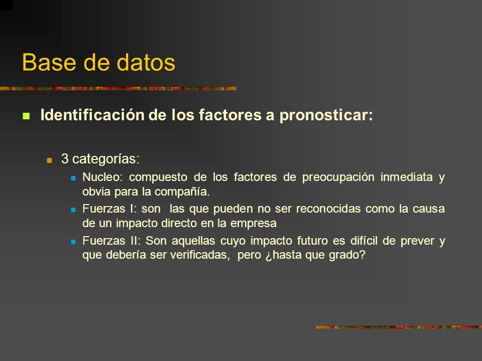 Base de datos Identificación de los factores a pronosticar: