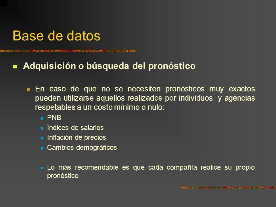 Base de datos Adquisición o búsqueda del pronóstico