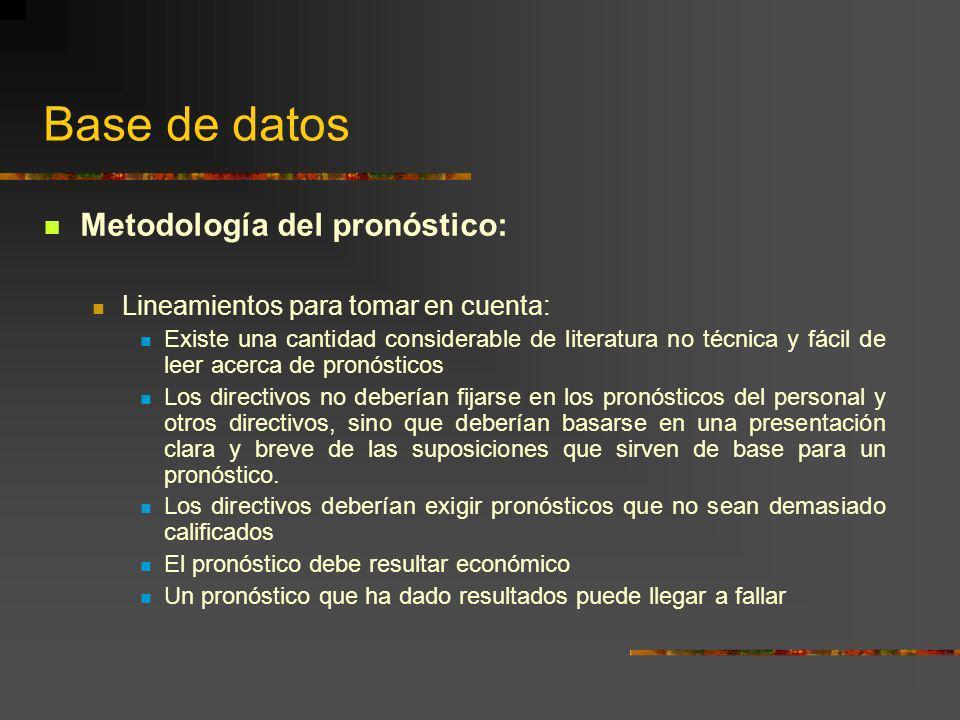 Base de datos Metodología del pronóstico: