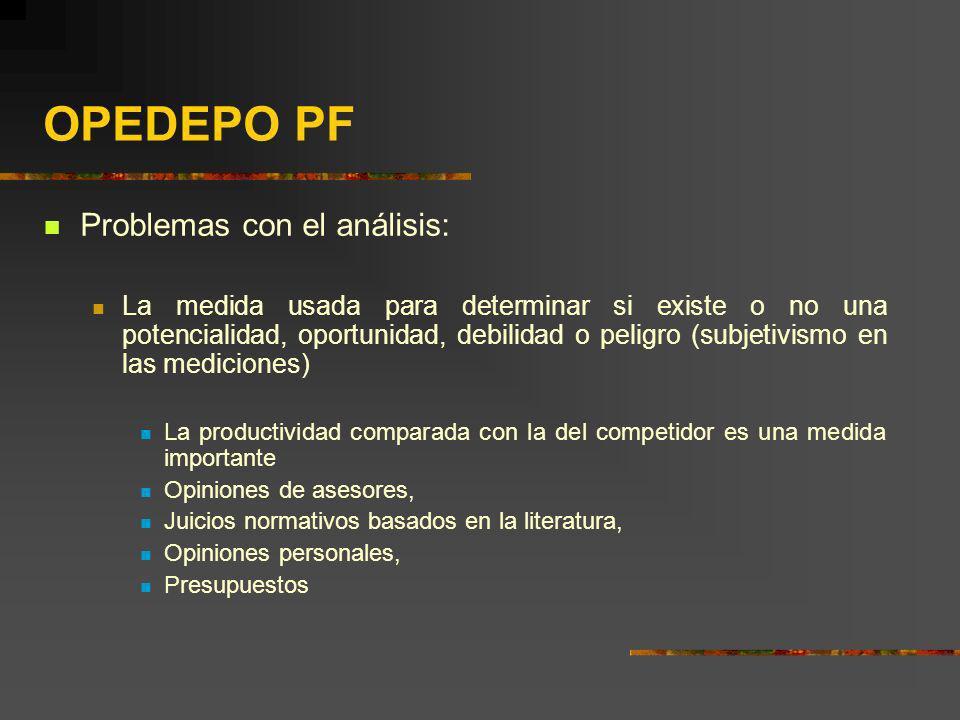 OPEDEPO PF Problemas con el análisis: