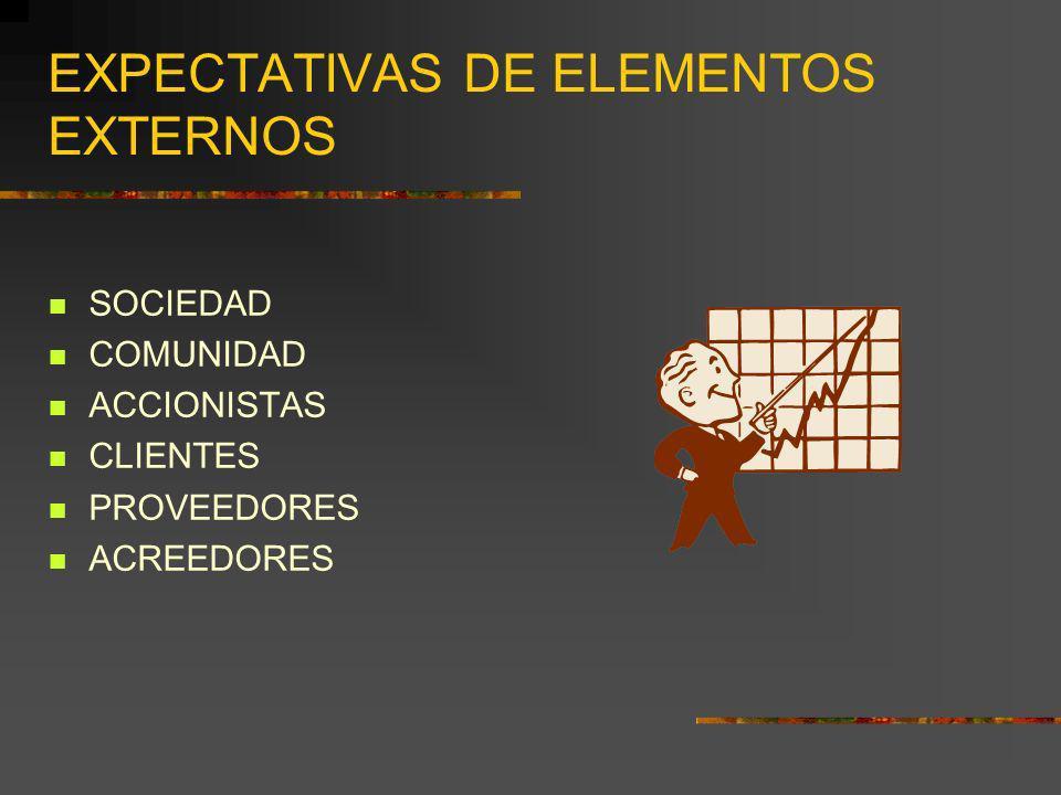 EXPECTATIVAS DE ELEMENTOS EXTERNOS