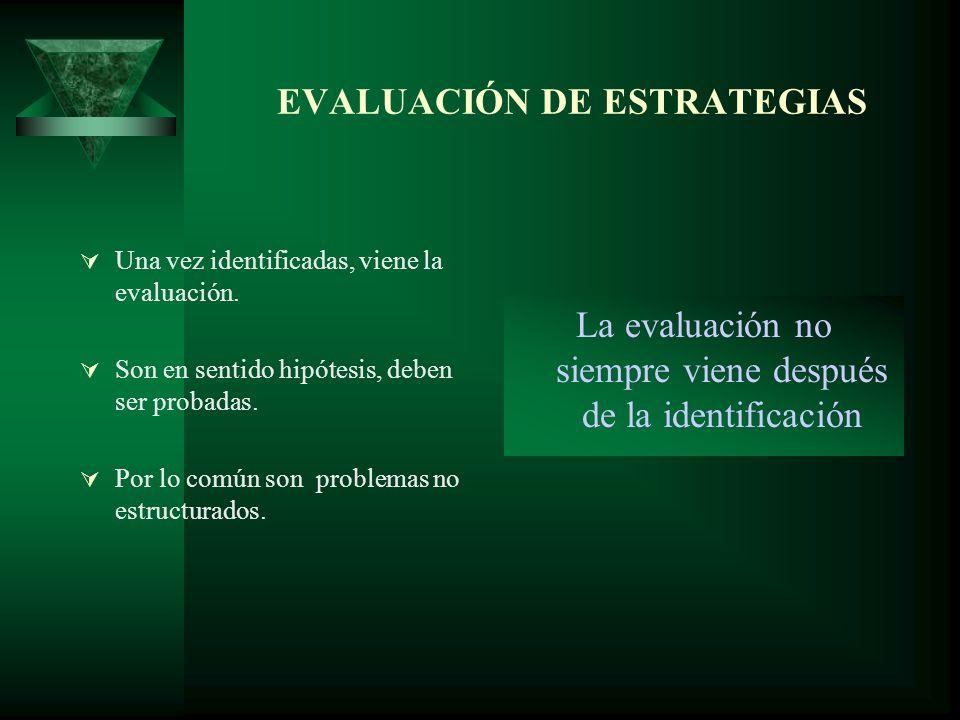 EVALUACIÓN DE ESTRATEGIAS