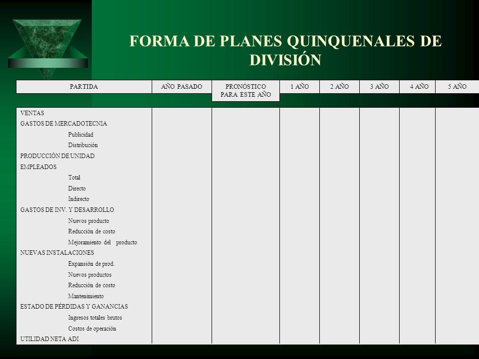 FORMA DE PLANES QUINQUENALES DE DIVISIÓN