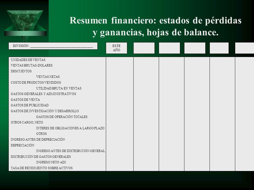 Resumen financiero: estados de pérdidas y ganancias, hojas de balance.