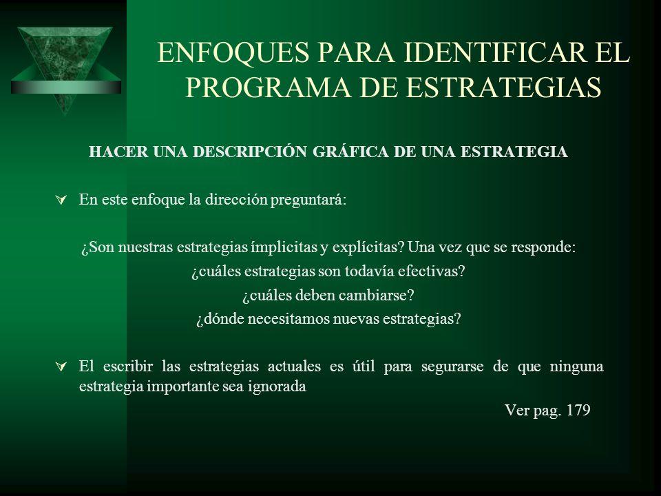 ENFOQUES PARA IDENTIFICAR EL PROGRAMA DE ESTRATEGIAS