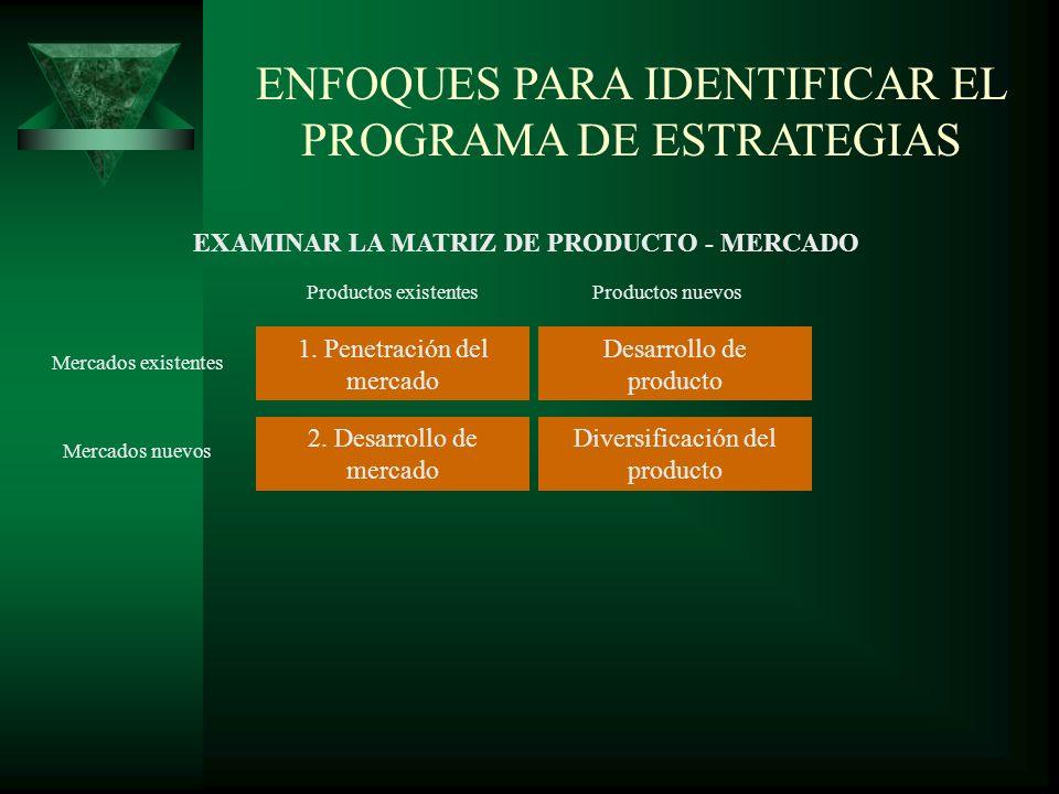 EXAMINAR LA MATRIZ DE PRODUCTO - MERCADO
