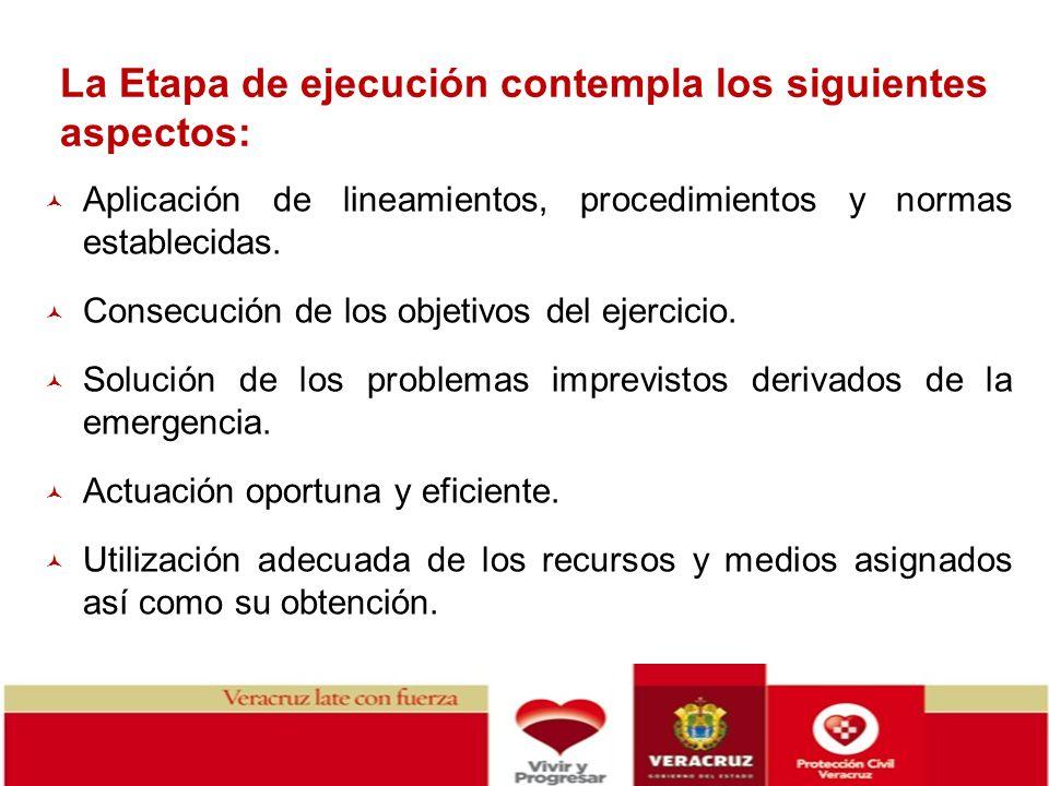 La Etapa de ejecución contempla los siguientes aspectos: