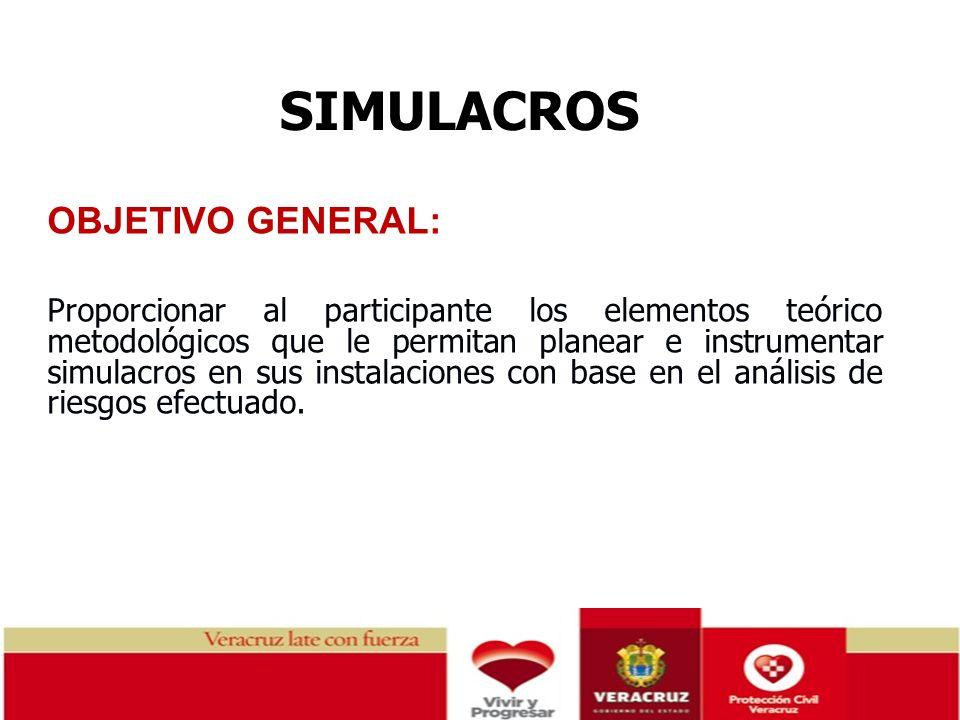 SIMULACROS OBJETIVO GENERAL: