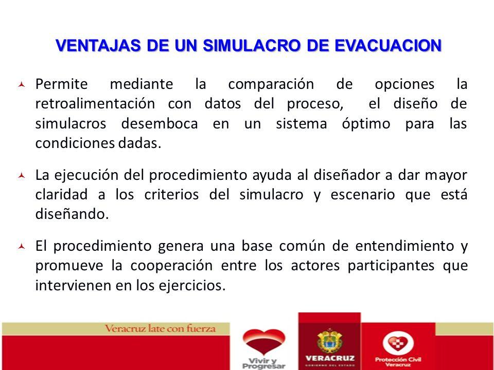 VENTAJAS DE UN SIMULACRO DE EVACUACION