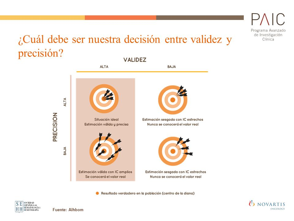 ¿Cuál debe ser nuestra decisión entre validez y precisión