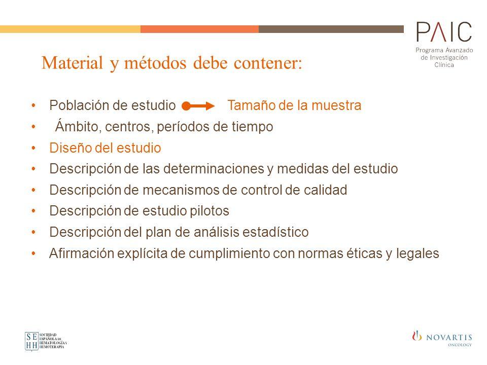 Material y métodos debe contener: