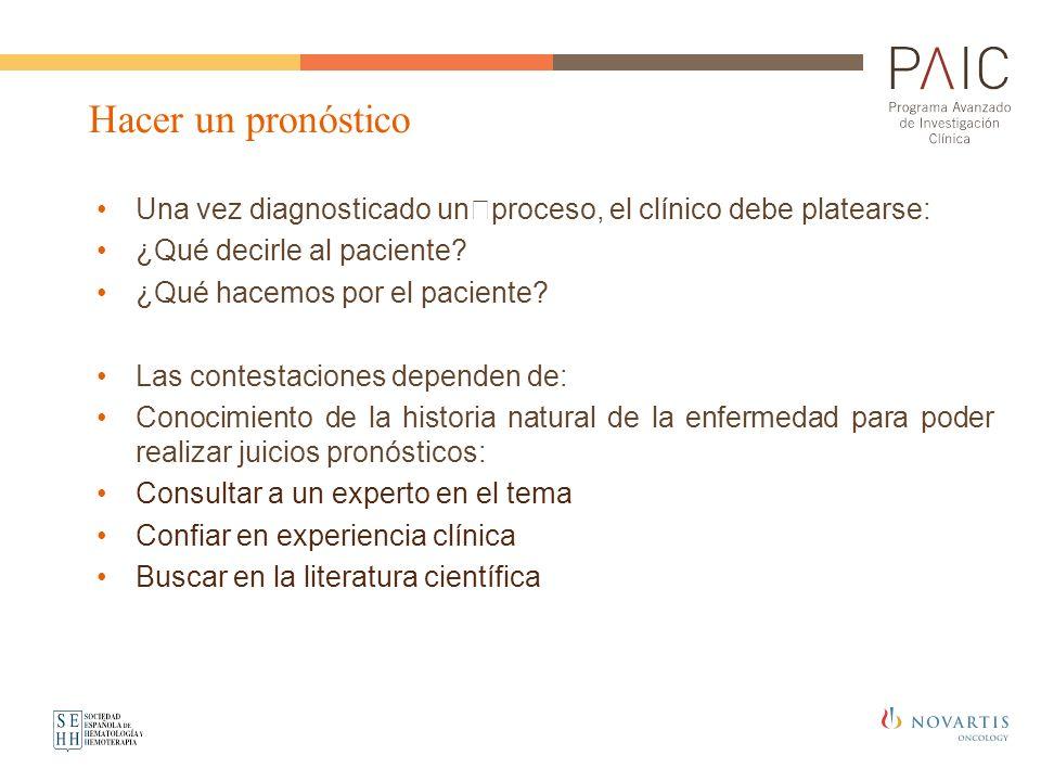 Hacer un pronóstico Una vez diagnosticado unproceso, el clínico debe platearse: ¿Qué decirle al paciente