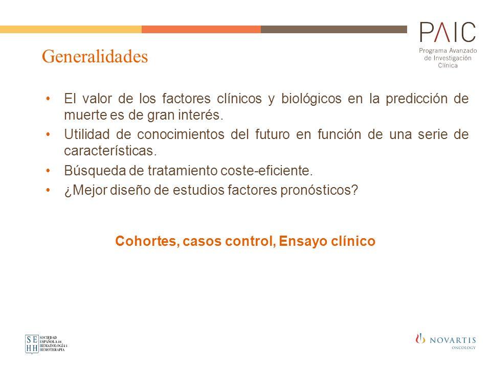 Generalidades El valor de los factores clínicos y biológicos en la predicción de muerte es de gran interés.