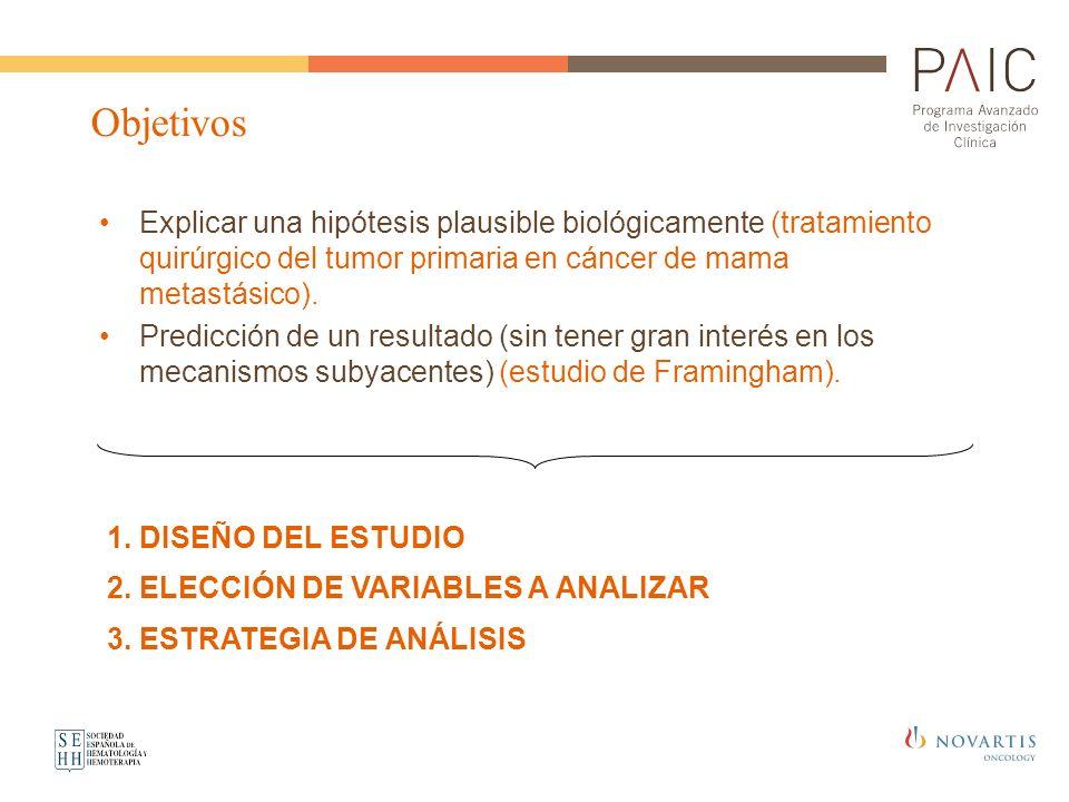 Objetivos Explicar una hipótesis plausible biológicamente (tratamiento quirúrgico del tumor primaria en cáncer de mama metastásico).