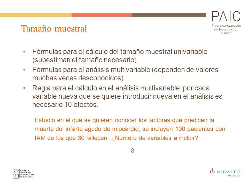 Tamaño muestral Fórmulas para el cálculo del tamaño muestral univariable (subestiman el tamaño necesario).