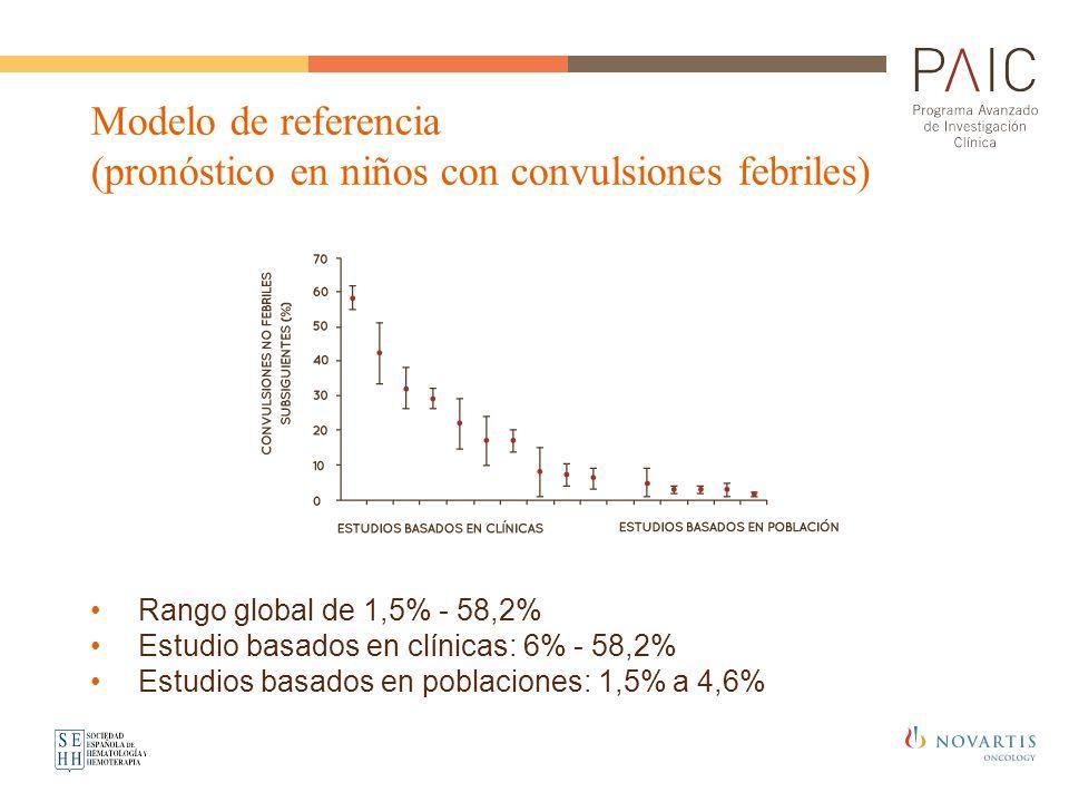 Modelo de referencia (pronóstico en niños con convulsiones febriles)