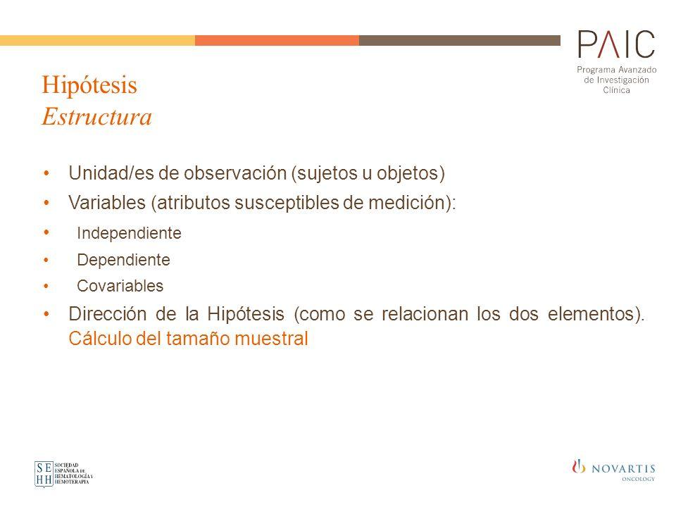 Hipótesis Estructura Unidad/es de observación (sujetos u objetos)
