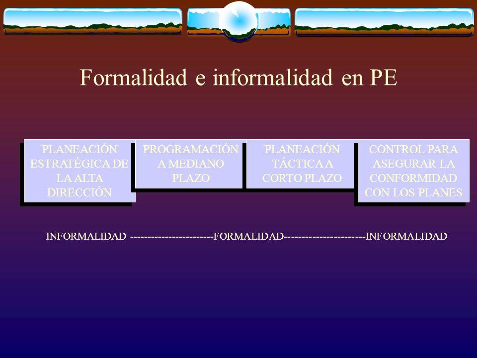 Formalidad e informalidad en PE