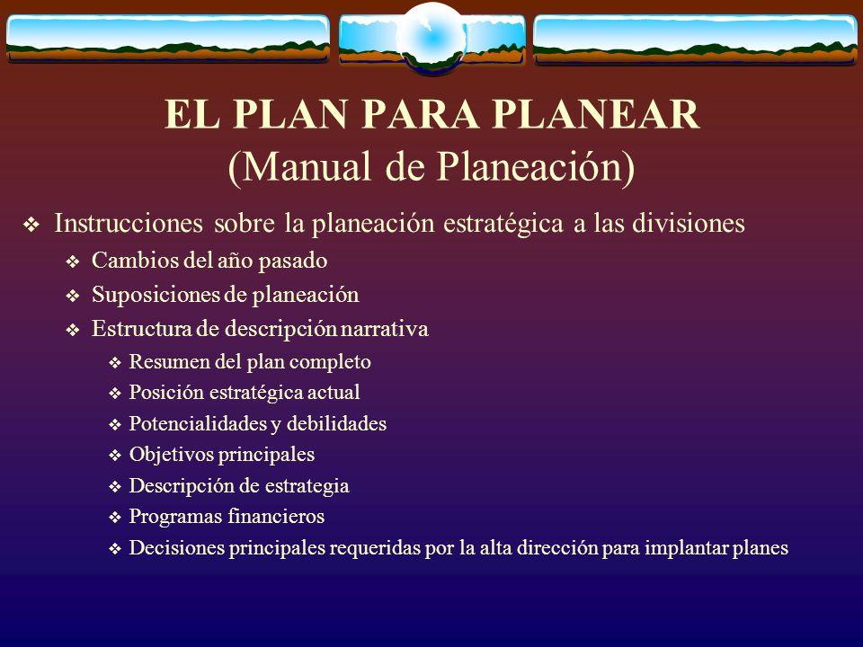 EL PLAN PARA PLANEAR (Manual de Planeación)