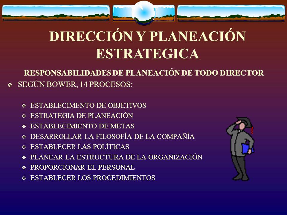 DIRECCIÓN Y PLANEACIÓN ESTRATEGICA