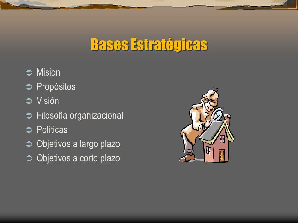 Bases Estratégicas Mision Propósitos Visión Filosofía organizacional