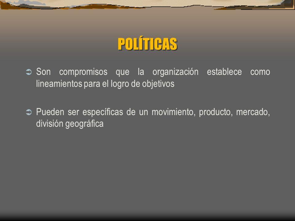 POLÍTICAS Son compromisos que la organización establece como lineamientos para el logro de objetivos.
