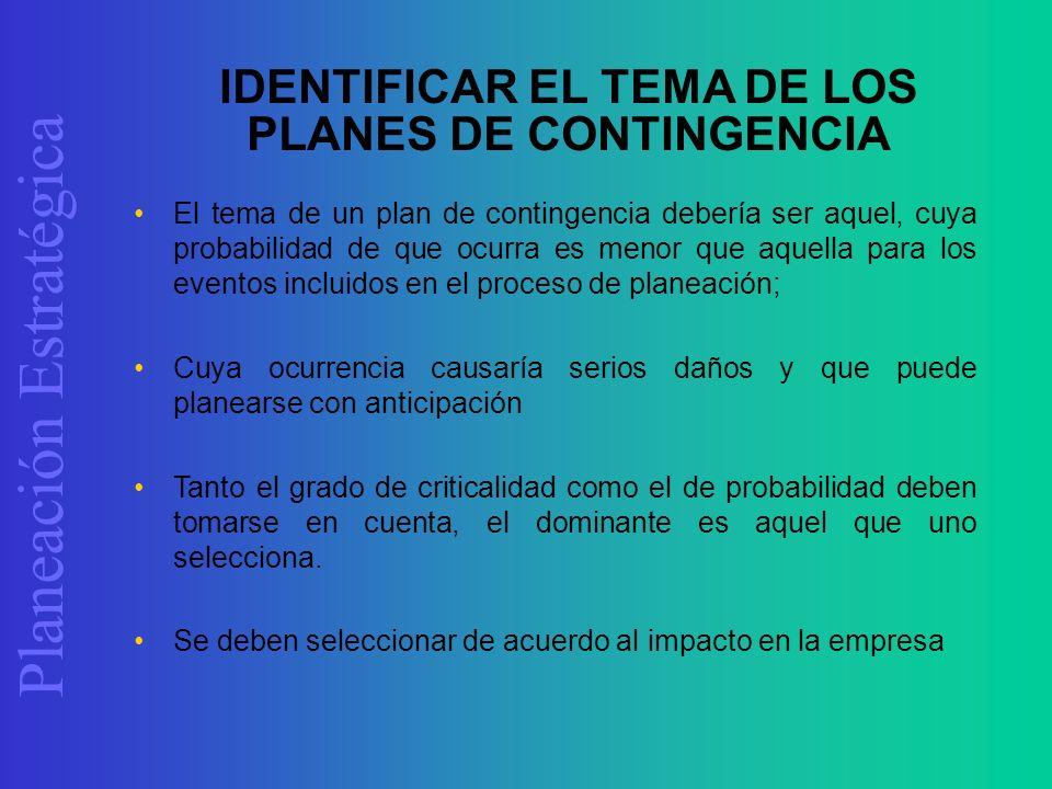 IDENTIFICAR EL TEMA DE LOS PLANES DE CONTINGENCIA