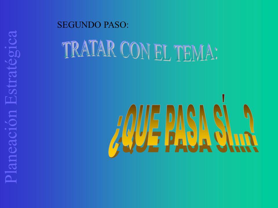 SEGUNDO PASO: TRATAR CON EL TEMA: ¿QUE PASA SÍ...