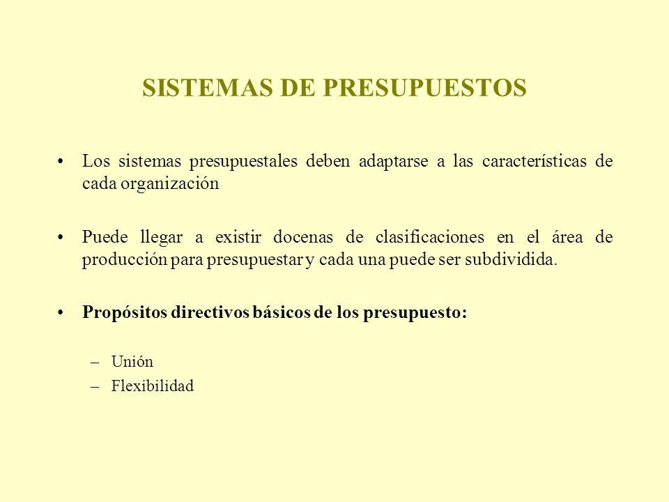 SISTEMAS DE PRESUPUESTOS