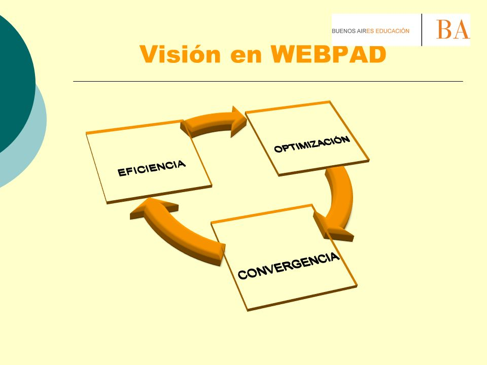 Visión en WEBPAD OPTIMIZACIÓN CONVERGENCIA EFICIENCIA
