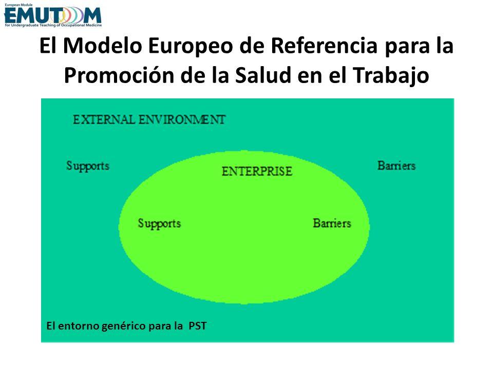 El Modelo Europeo de Referencia para la Promoción de la Salud en el Trabajo