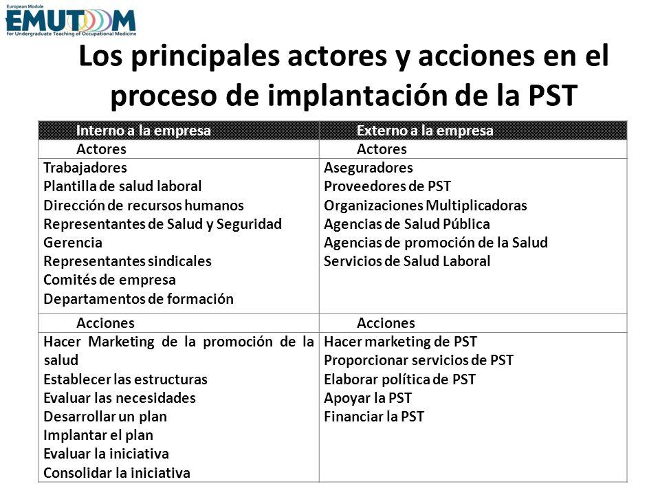 Los principales actores y acciones en el proceso de implantación de la PST