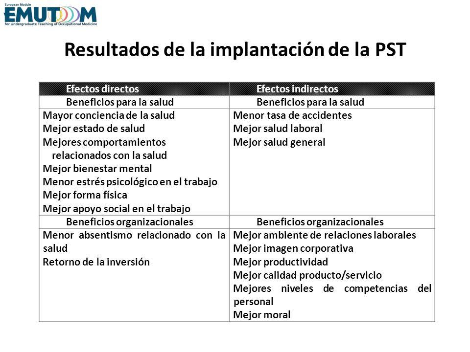 Resultados de la implantación de la PST