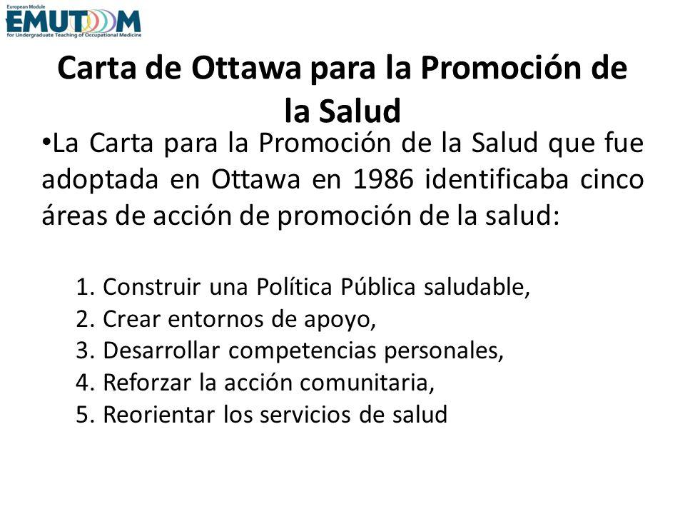 Carta de Ottawa para la Promoción de la Salud
