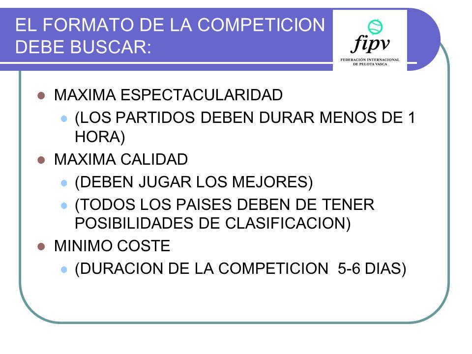 EL FORMATO DE LA COMPETICION DEBE BUSCAR: