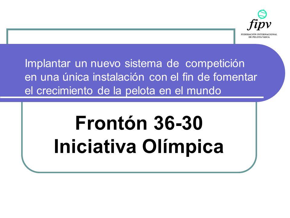 Frontón 36-30 Iniciativa Olímpica