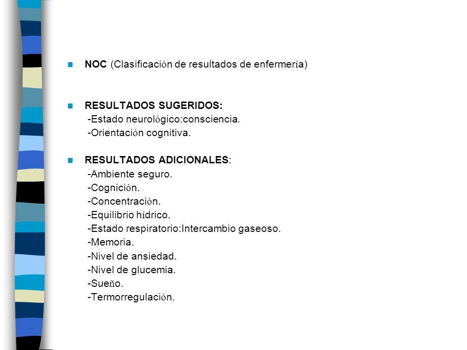 NOC (Clasificación de resultados de enfermería)